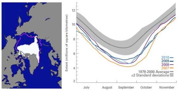 wmo-fig9-sea-ice